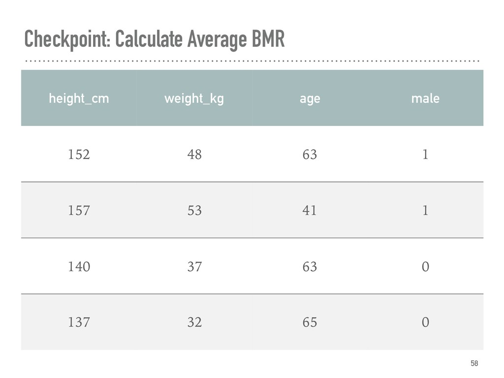 Checkpoint: Calculate Average BMR 58 height_cm ...