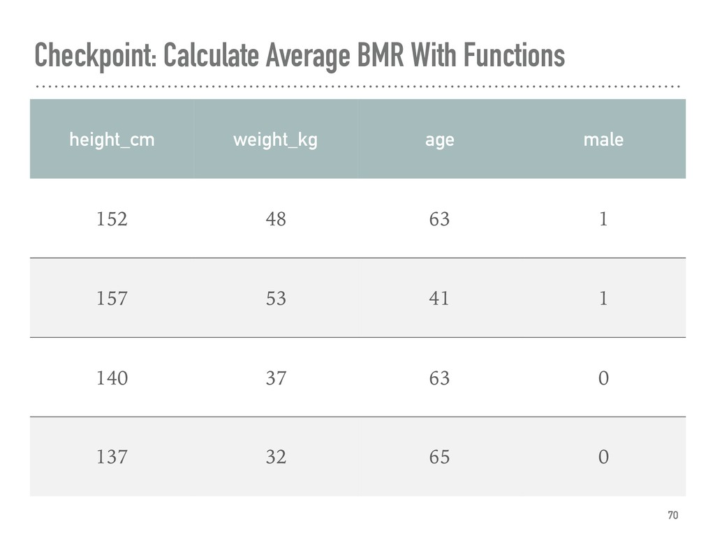 Checkpoint: Calculate Average BMR With Function...