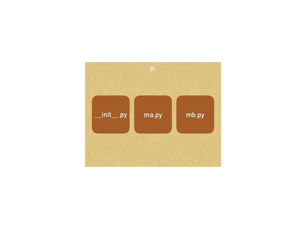 p/ __init__.py ma.py mb.py
