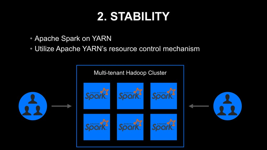 2. STABILITY • Apache Spark on YARN • Utilize A...