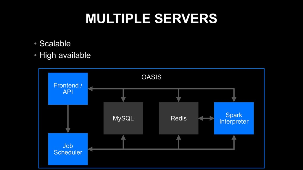 MULTIPLE SERVERS • Scalable • High available OA...