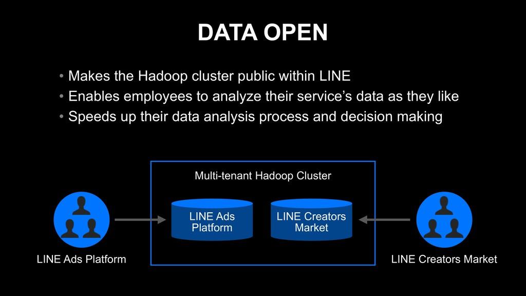 DATA OPEN • Makes the Hadoop cluster public wit...