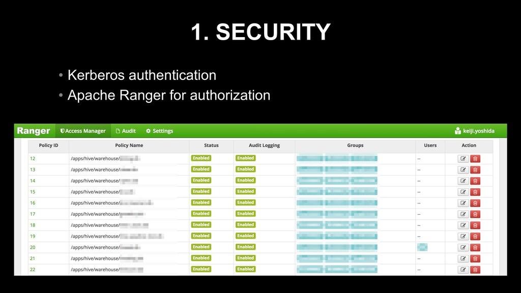 1. SECURITY • Kerberos authentication • Apache ...