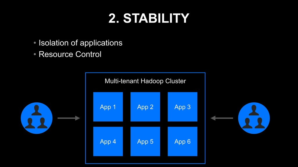 2. STABILITY • Isolation of applications • Reso...