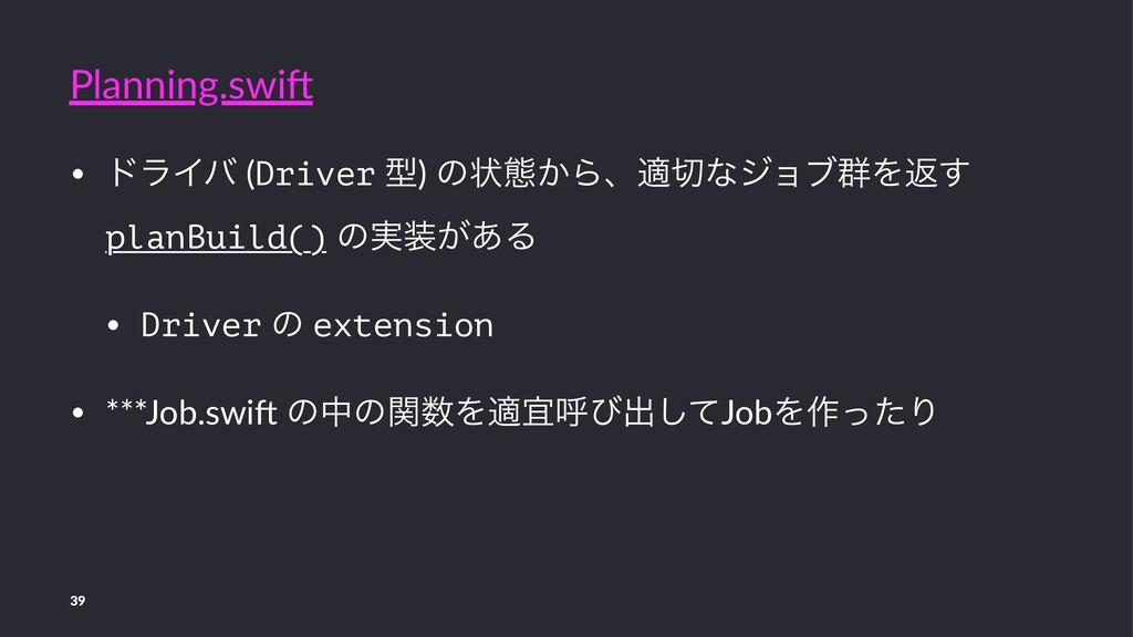 Planning.swi* • υϥΠό (Driver ܕ) ͷঢ়ଶ͔Βɺదͳδϣϒ܈Λฦ...