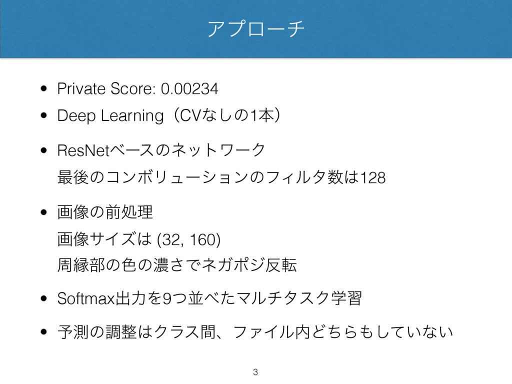 Ξϓϩʔν • Private Score: 0.00234 • Deep Learningʢ...