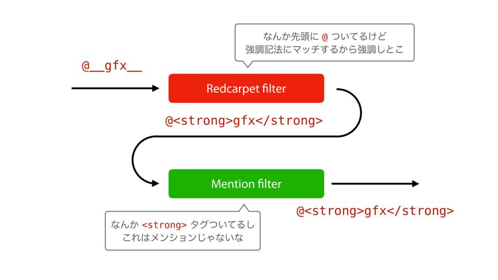Redcarpet filter Mention filter @__gfx__ @<strong...