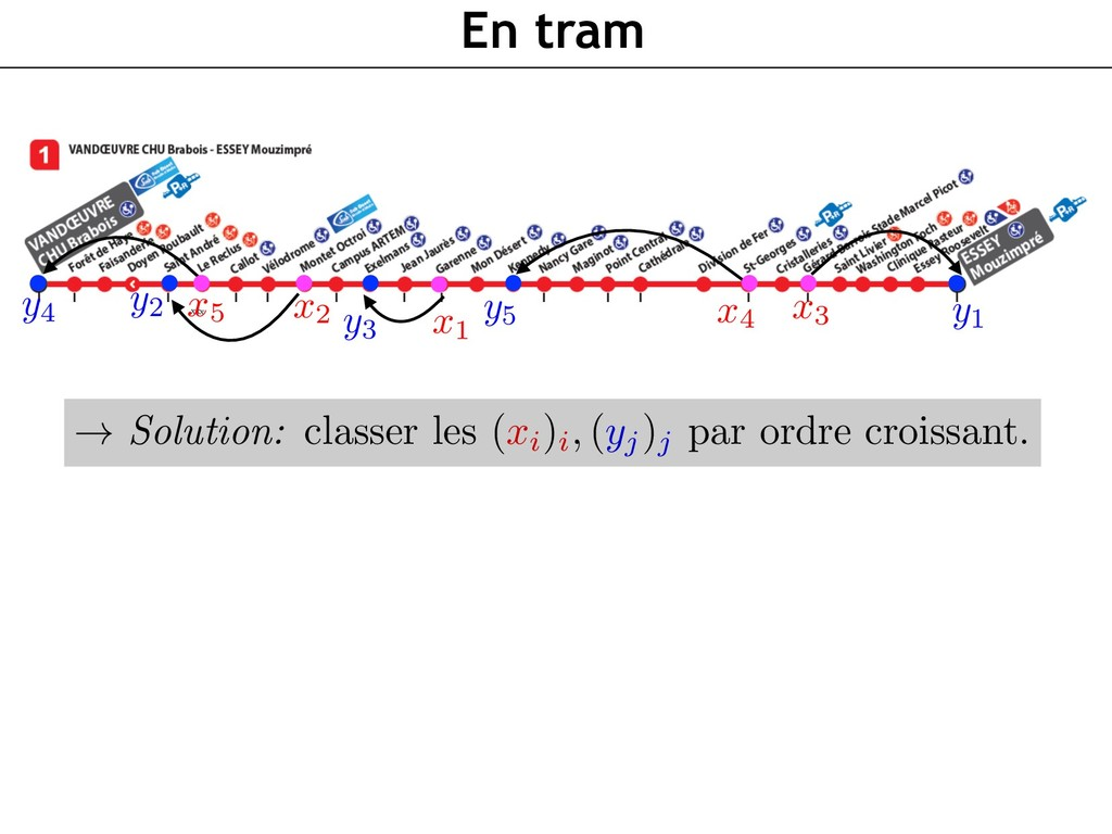 En tram ! Solution: classer les (xi)i, (yj)j pa...