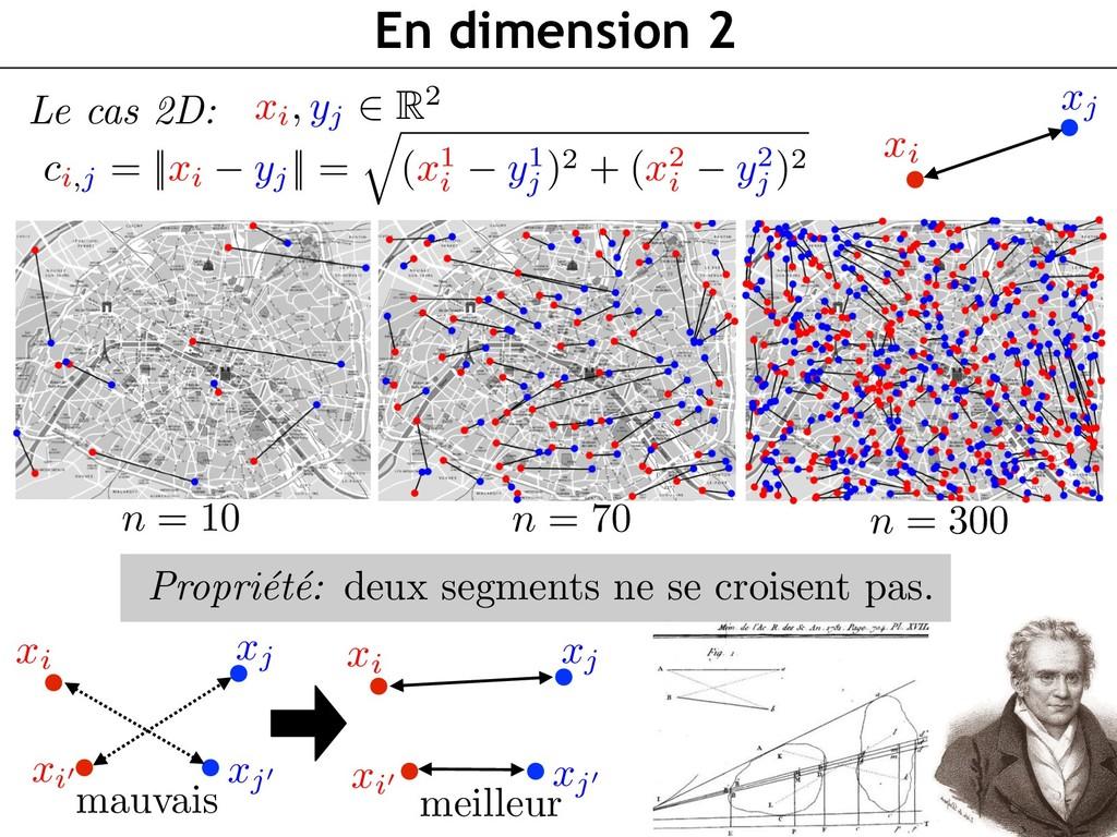 En dimension 2 Le cas 2D: xi xj n = 10 n = 70 n...