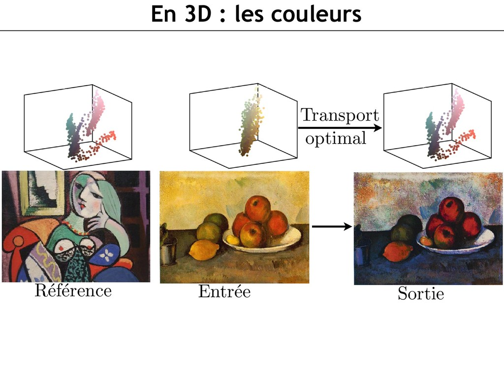 En 3D : les couleurs Source image (X) Style ima...