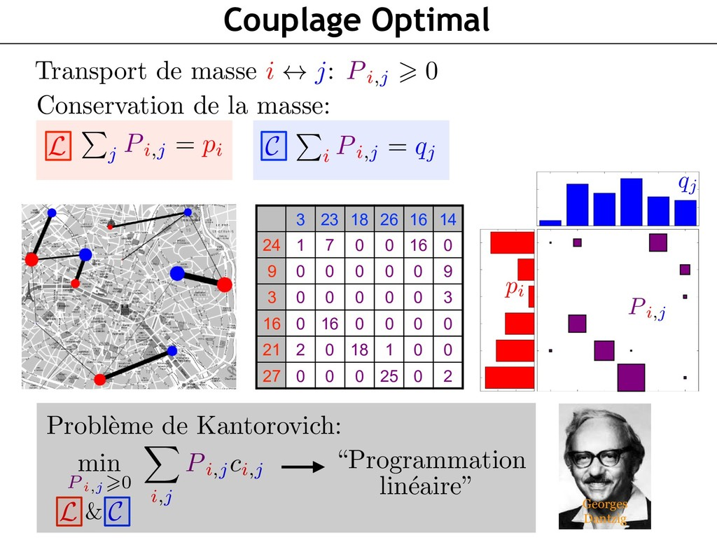 Couplage Optimal 1 2 3 4 5 6 0 10 20 1 2 3 4 5 ...