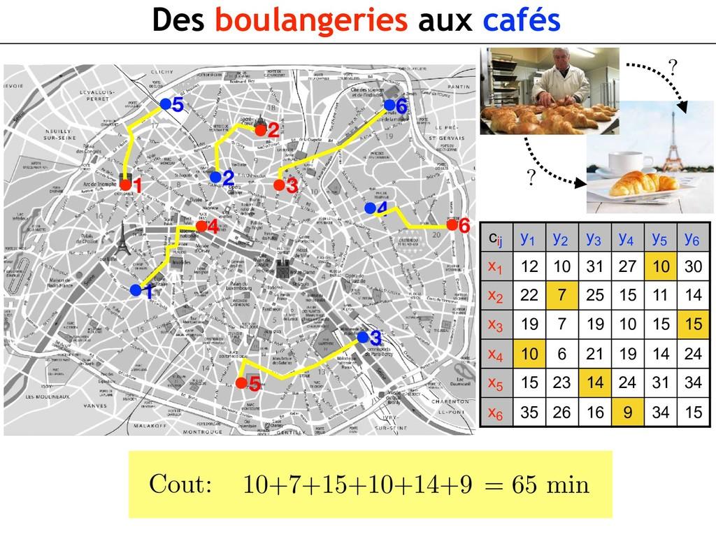 Des boulangeries aux cafés Cout: 10+7+15+10+14+...