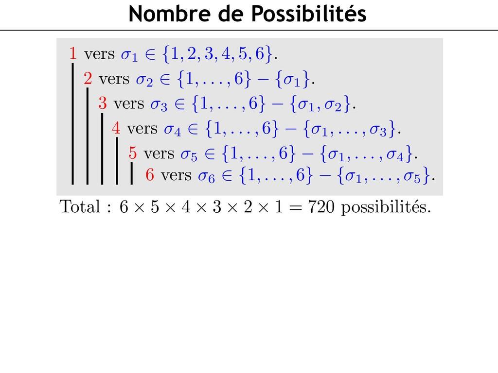 Nombre de Possibilités 1 vers 1 2 {1, 2, 3, 4, ...