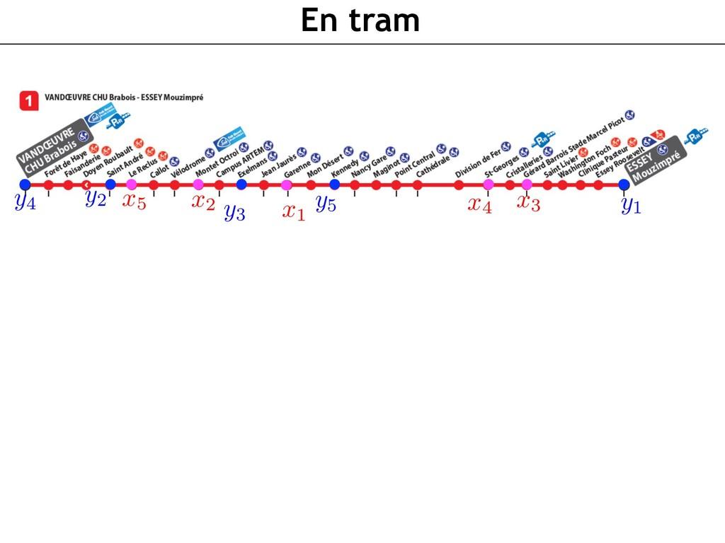 En tram x1 x2 x3 x4 x5 y1 y2 y3 y4 y5
