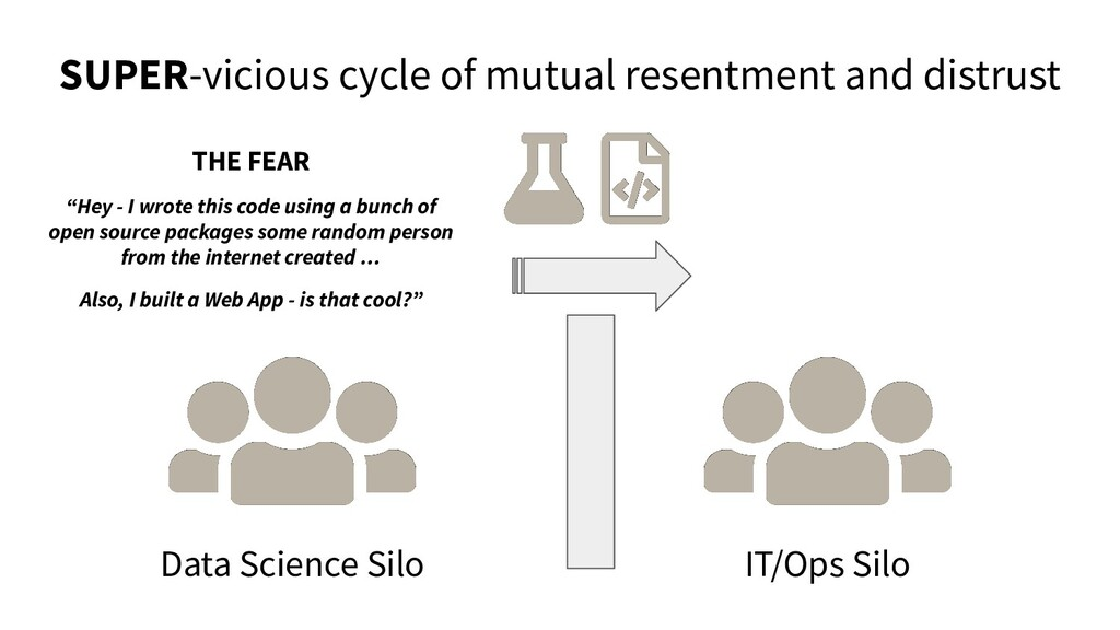 SUPER-vicious cycle of mutual resentment and di...