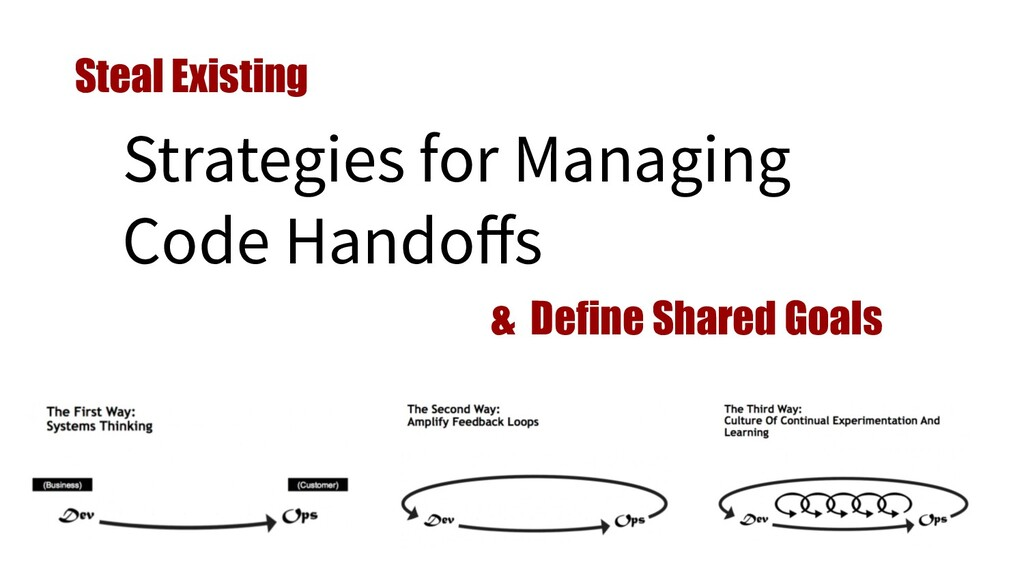 Strategies for Managing Code Handoffs Steal Exis...