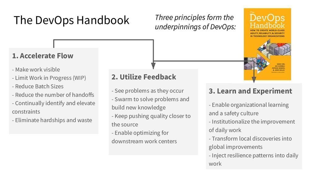 The DevOps Handbook 1. Accelerate Flow - Make w...