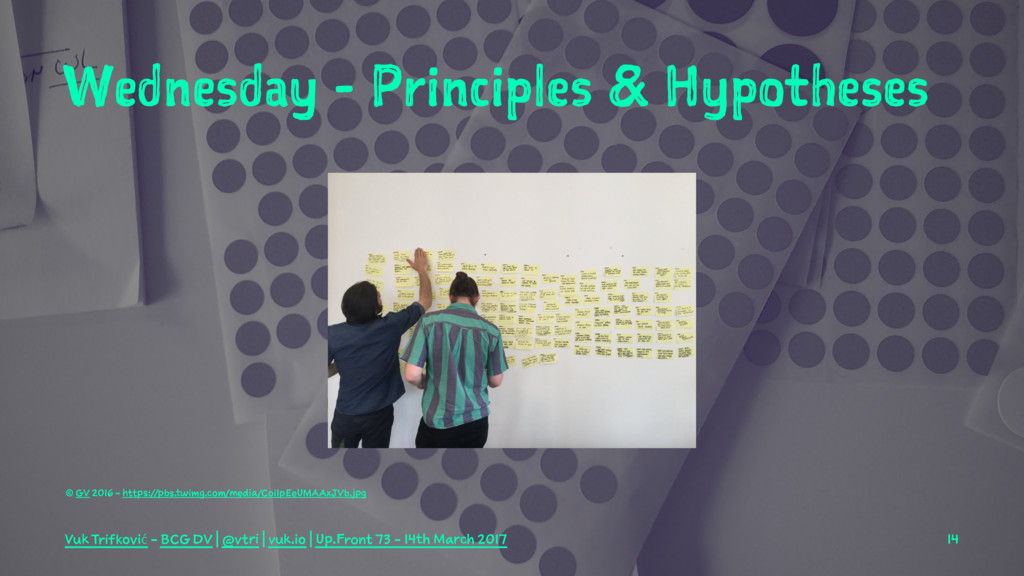 Wednesday - Principles & Hypotheses © GV 2016 -...