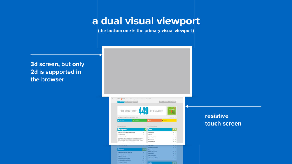 a dual visual viewport (the bottom one is the ...