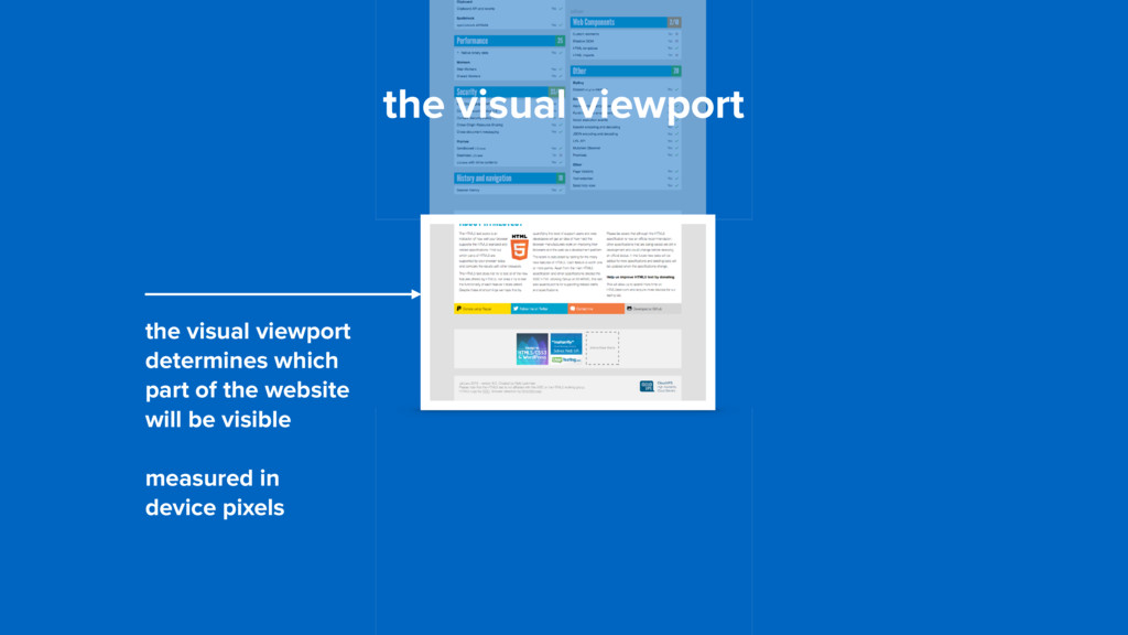 the visual viewport determines which part of th...