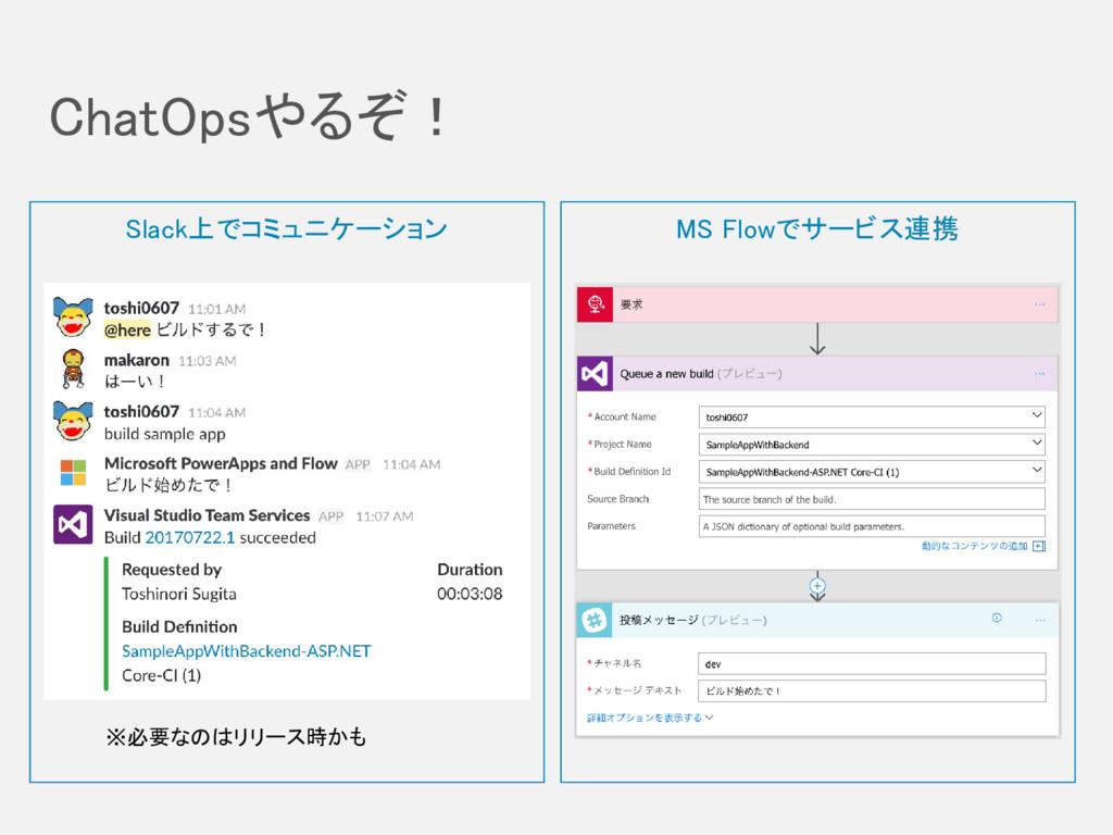 ChatOpsやるぞ! Slack上でコミュニケーション MS Flowでサービス連携 ※必要...