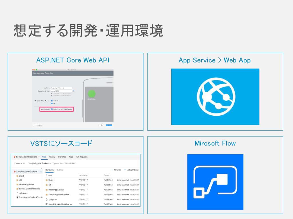 想定する開発・運用環境 ASP.NET Core Web API App Service > ...