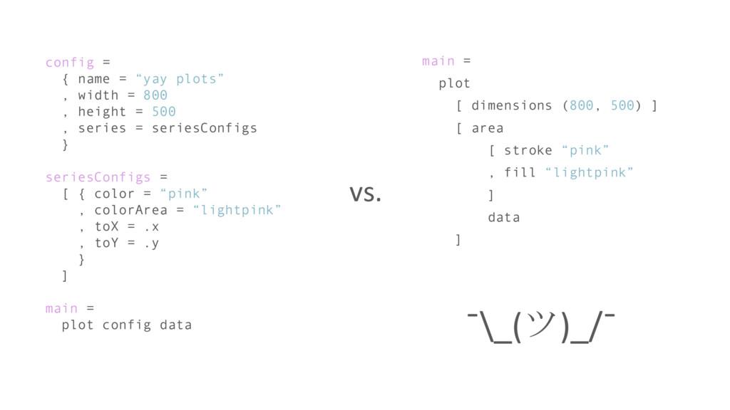 main = plot [ dimensions (800, 500) ] [ area [ ...