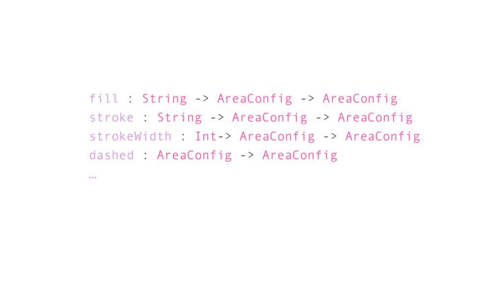 fill : String -> AreaConfig -> AreaConfig strok...