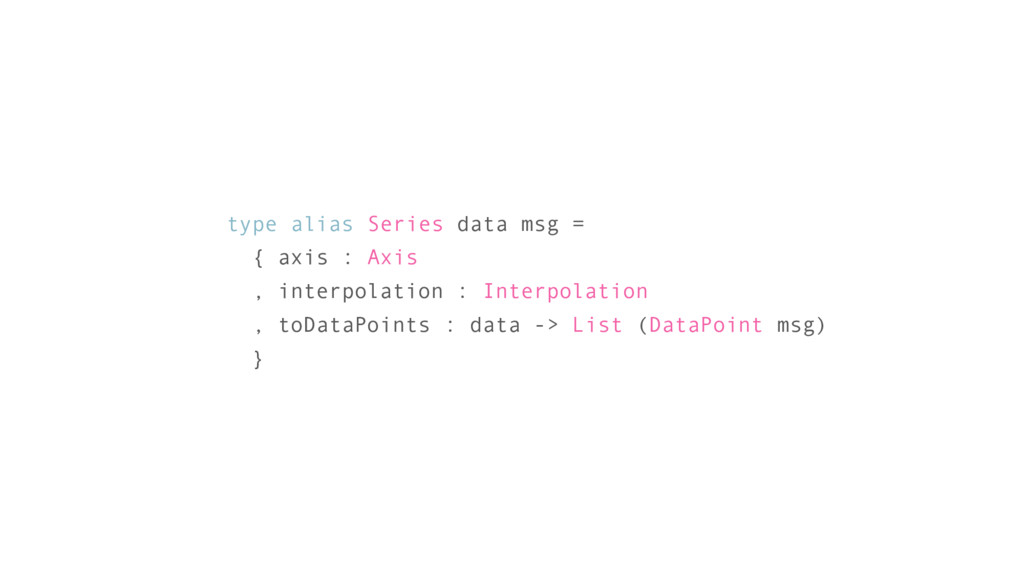 type alias Series data msg = { axis : Axis , in...