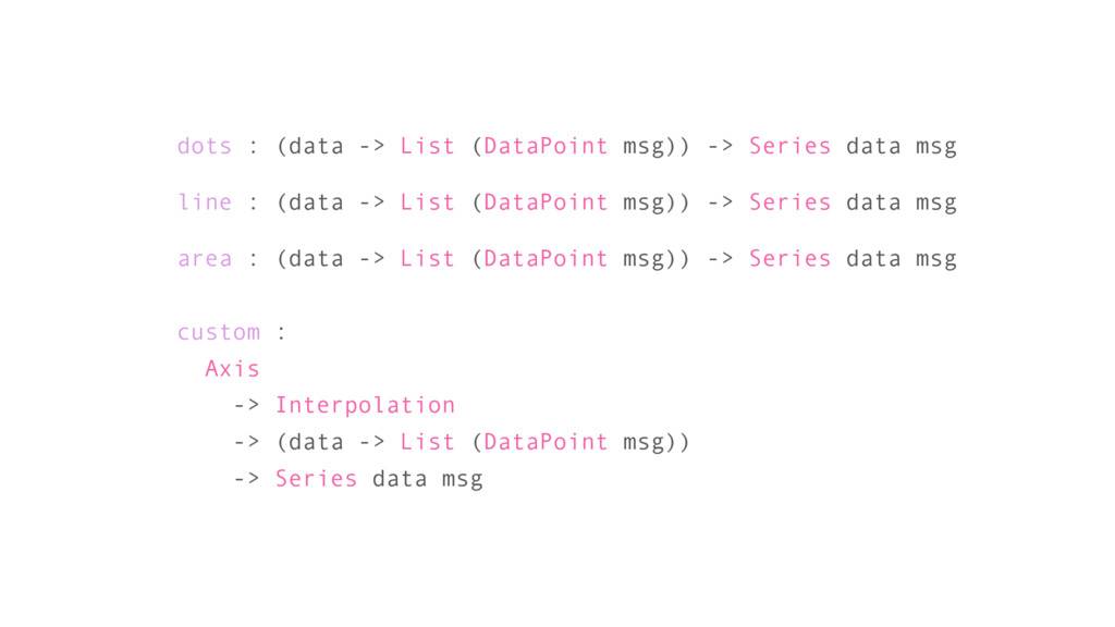 dots : (data -> List (DataPoint msg)) -> Series...