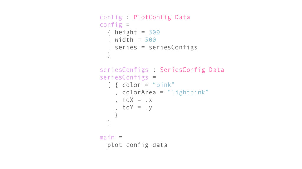 config : PlotConfig Data config = { height = 30...