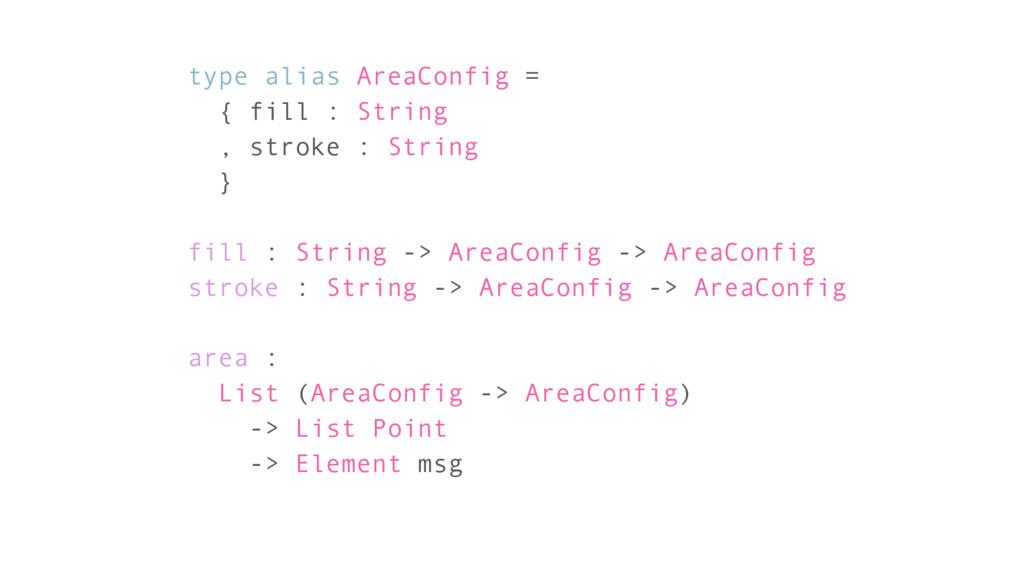 type alias AreaConfig = { fill : String , strok...