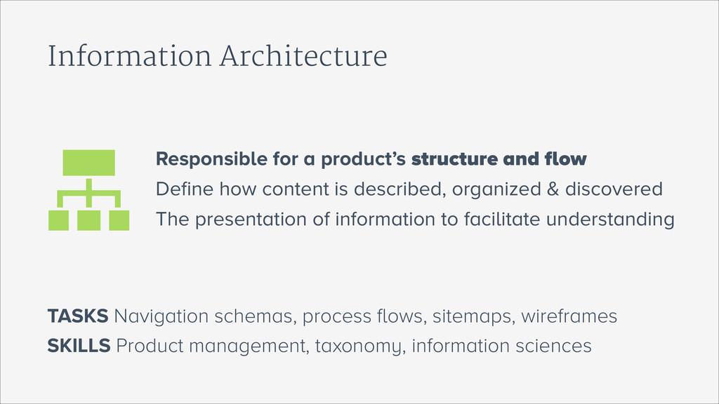 Information Architecture SKILLS Product managem...