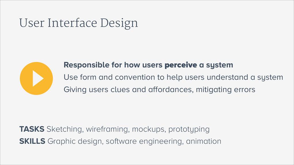 User Interface Design SKILLS Graphic design, so...