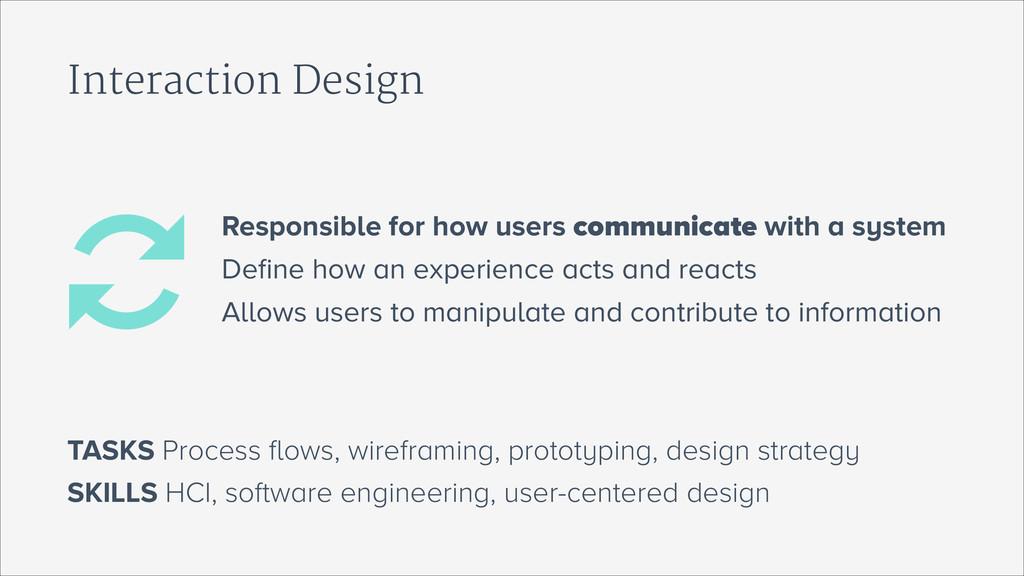 Interaction Design SKILLS HCI, software enginee...
