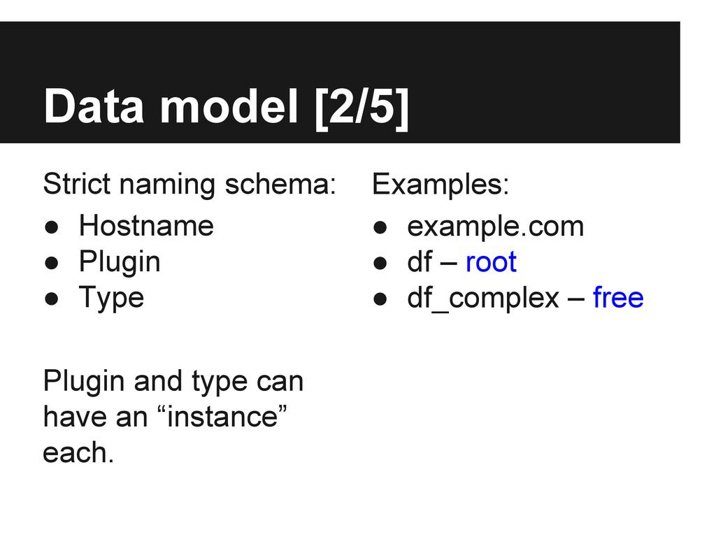 Data model [2/5] Strict naming schema: ● Hostna...