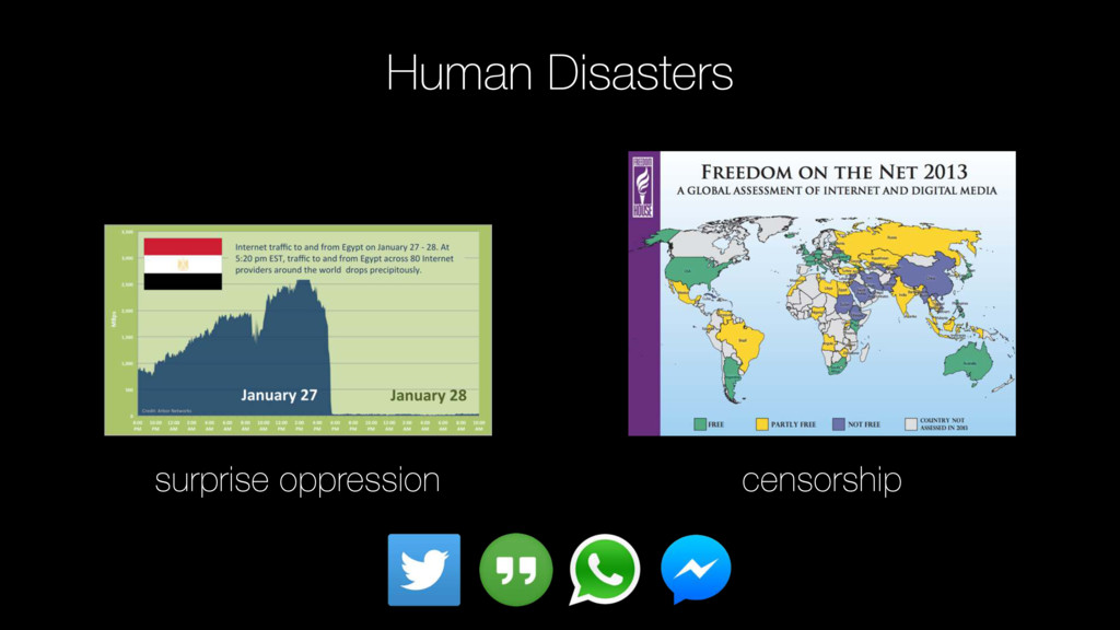 surprise oppression censorship Human Disasters