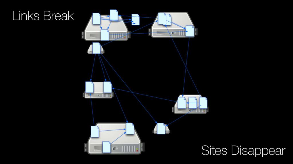 Links Break Sites Disappear