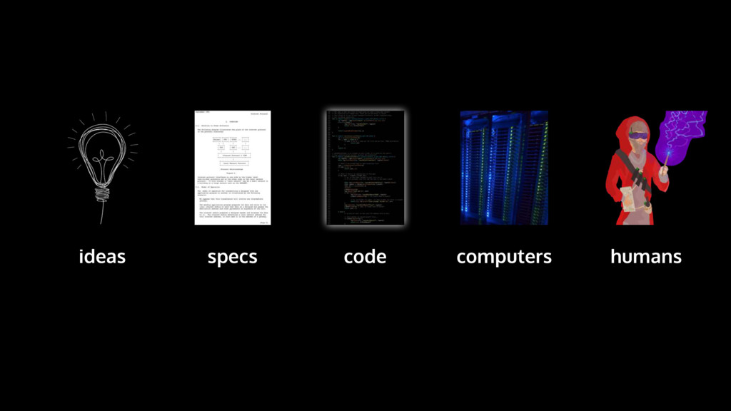 computers specs code ideas humans