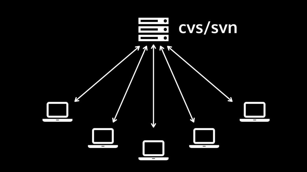 cvs/svn