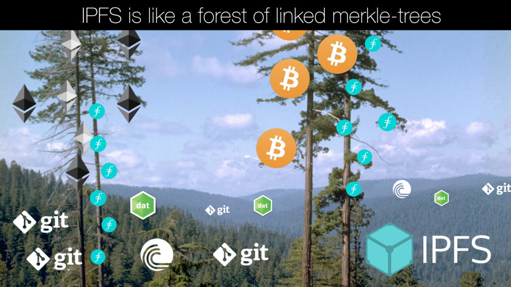 IPFS is like a forest of linked merkle-trees