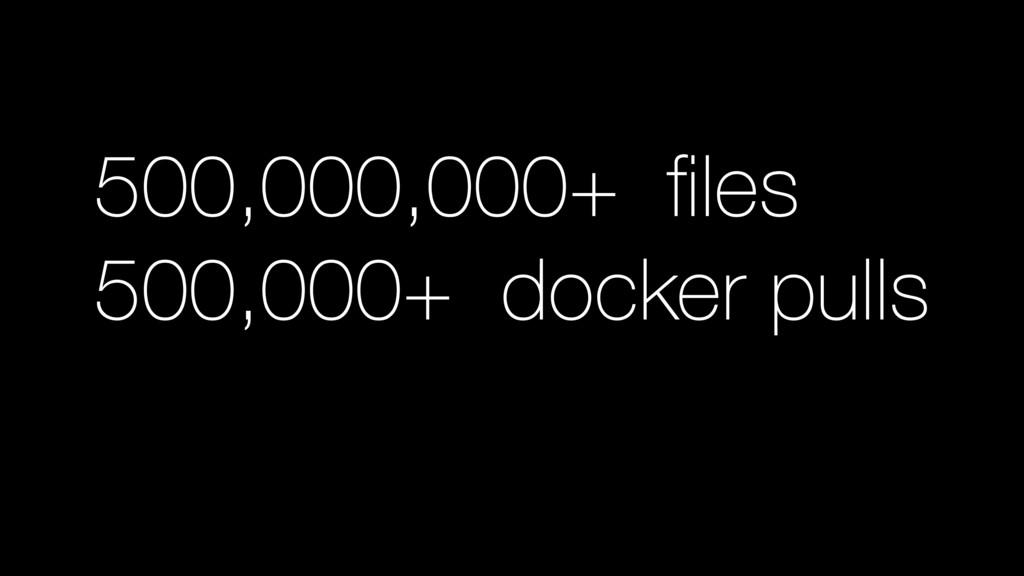 500,000,000+ files 500,000+ docker pulls