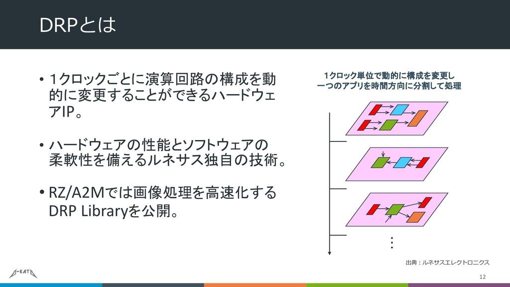 12 • 1クロックごとに演算回路の構成を動 的に変更することができるハードウェ アIP。 •...