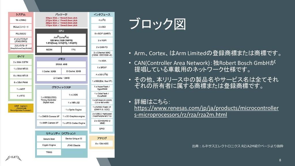 ブロック図 • Arm、Cortex、はArm Limitedの登録商標または商標です。 • ...