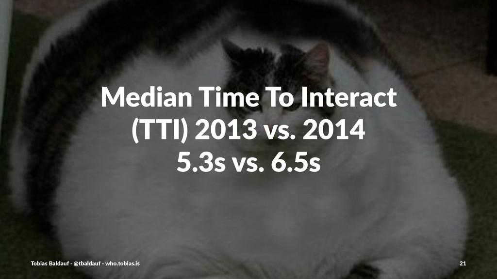 Median'Time'To'Interact (TTI)'2013'vs.'2014 5.3...