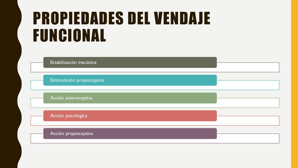 PROPIEDADES DEL VENDAJE FUNCIONAL Estabilizació...