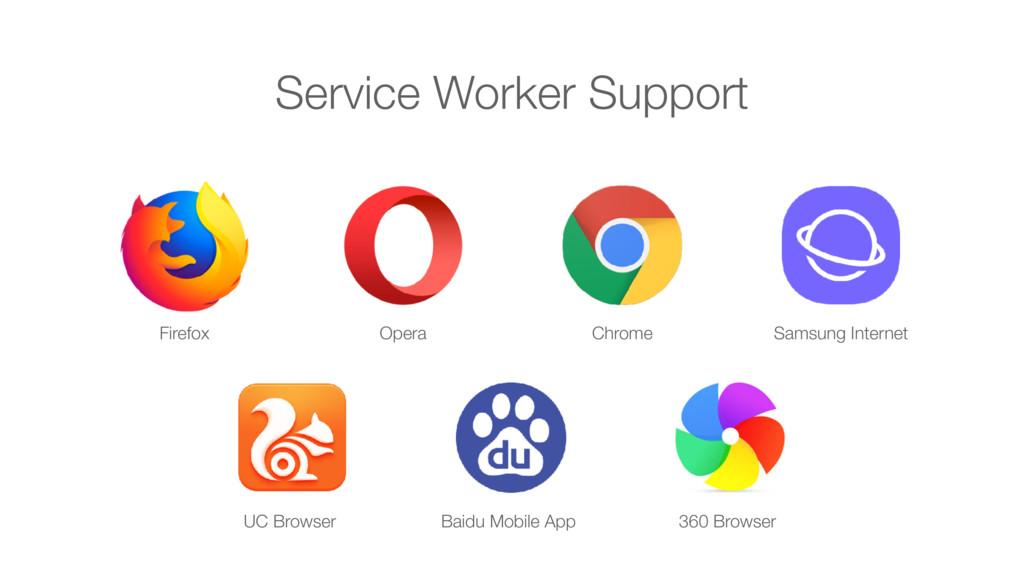Firefox Chrome Opera Samsung Internet UC Browse...