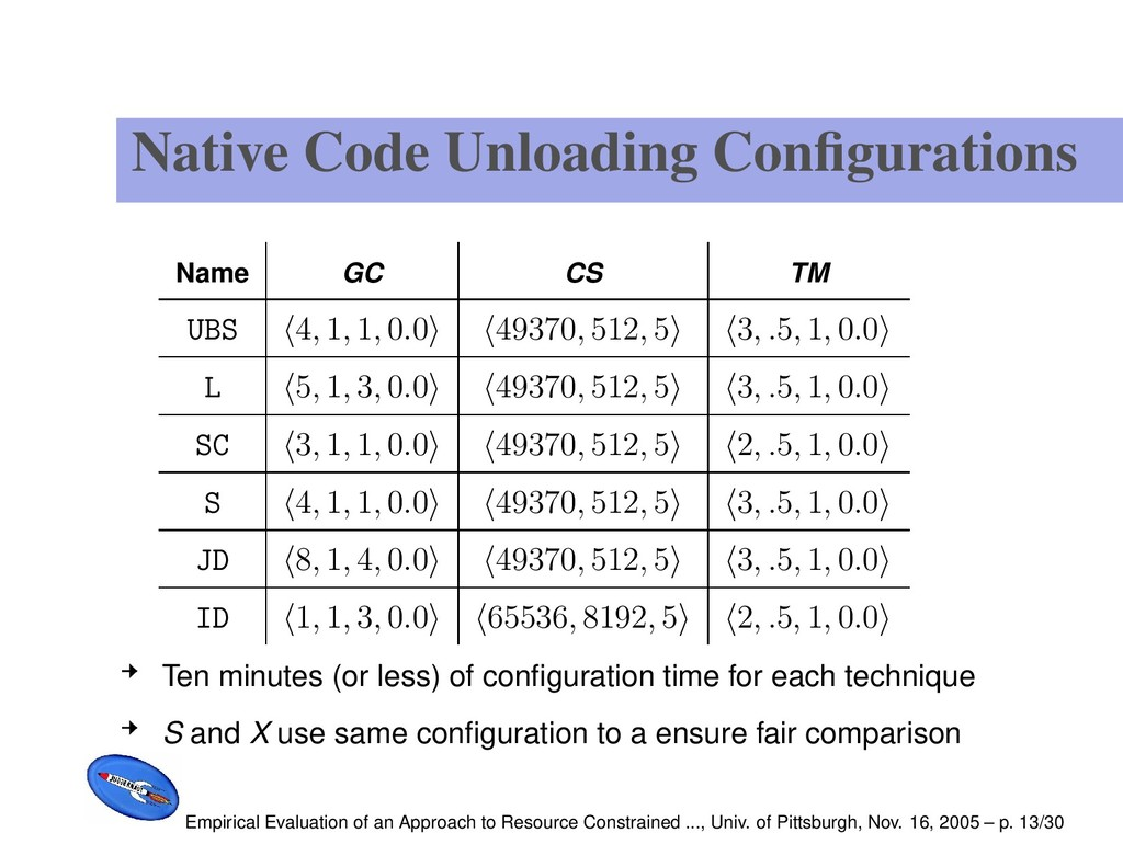 Native Code Unloading Configurations Name GC CS ...