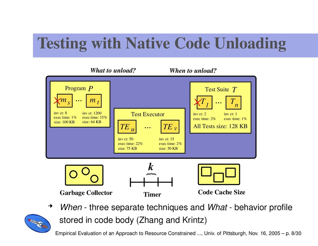 Testing with Native Code Unloading exec time: 1...