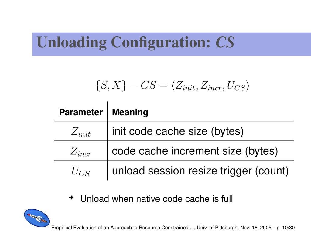 Unloading Configuration: CS {S, X} − CS = Zinit ...